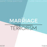Marriage, Terrorism & Short-Term Emotions Graphic
