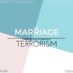 Marriage, Terrorism & Short-Term Emotions Graphic